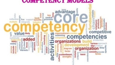 Photo of COMPETENCY MODELLING  Some key benefits to Organisations