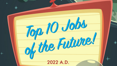Photo of The Top Jobs In 10 Years Might Not Be What You Expect