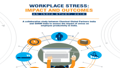 Photo of Workplace Stress: Impact & Outcome – An India Study 2016