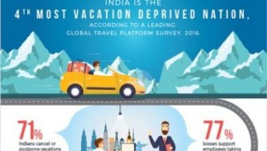 expedia india vacation deprived