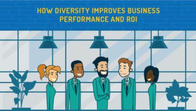 Photo of How Diversity Improves Business Performance and ROI