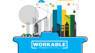 Workable Future - Future of Work