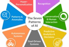 Photo of The Seven Patterns Of AI