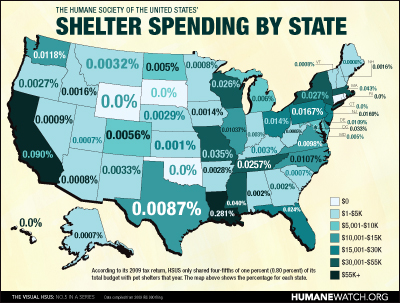 Shelter spending by state