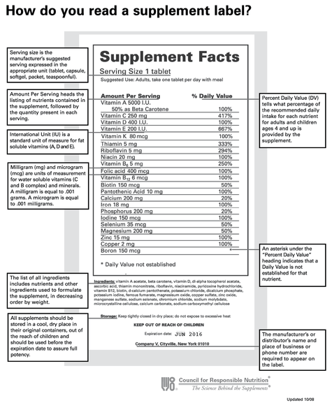 Athlete's Guide to Sports Supplements: Understanding