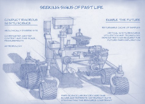 mars-rover-2020-design-sketch