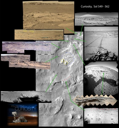 Curiosity-Route-Map-March-2014
