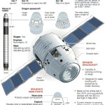 SpaceX Dragon specifications