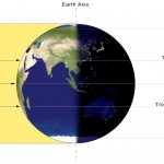 Earth Equinox