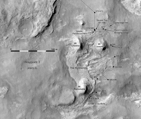 Curiosity Route Map up to Sol 608