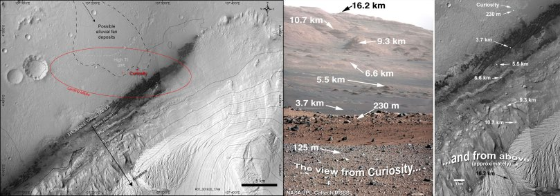 Distances-in-Gale-crater-to-Mt-Sharp