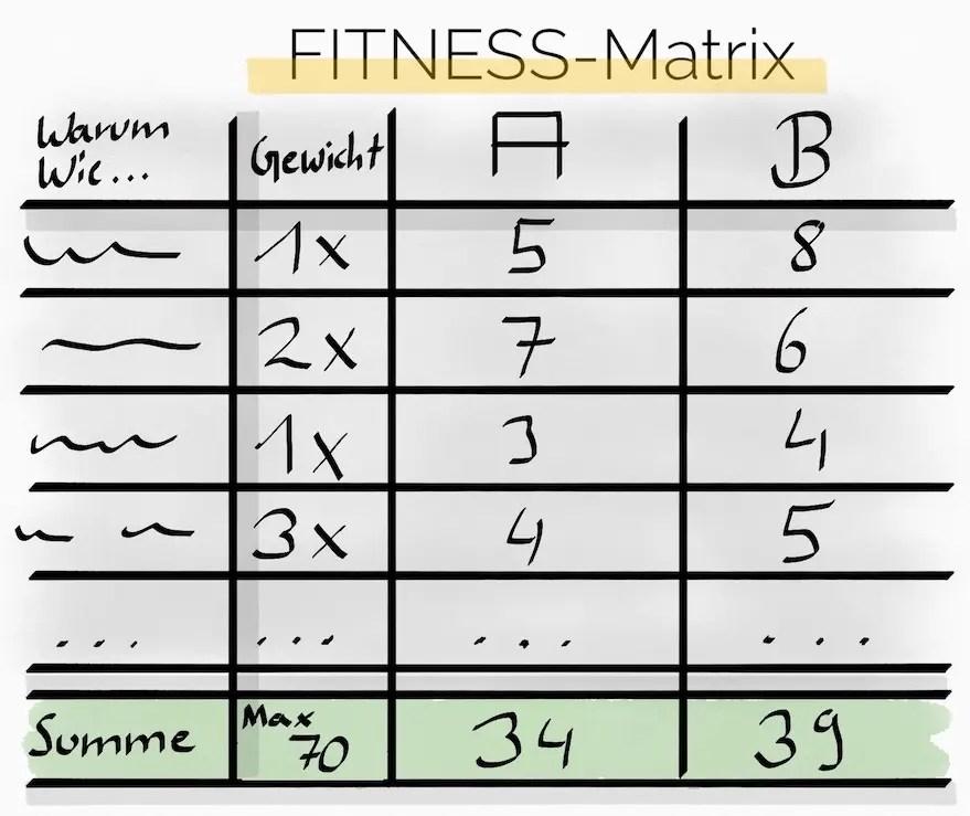 fitnessmatrix