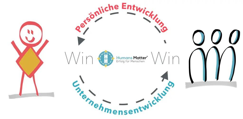 Win-Win-Circle