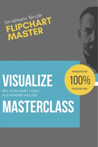 Online-Training der Humans Matter Academy: Visualisierungs- und Flipchart-Master