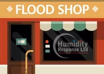 Flood Defenses Shop