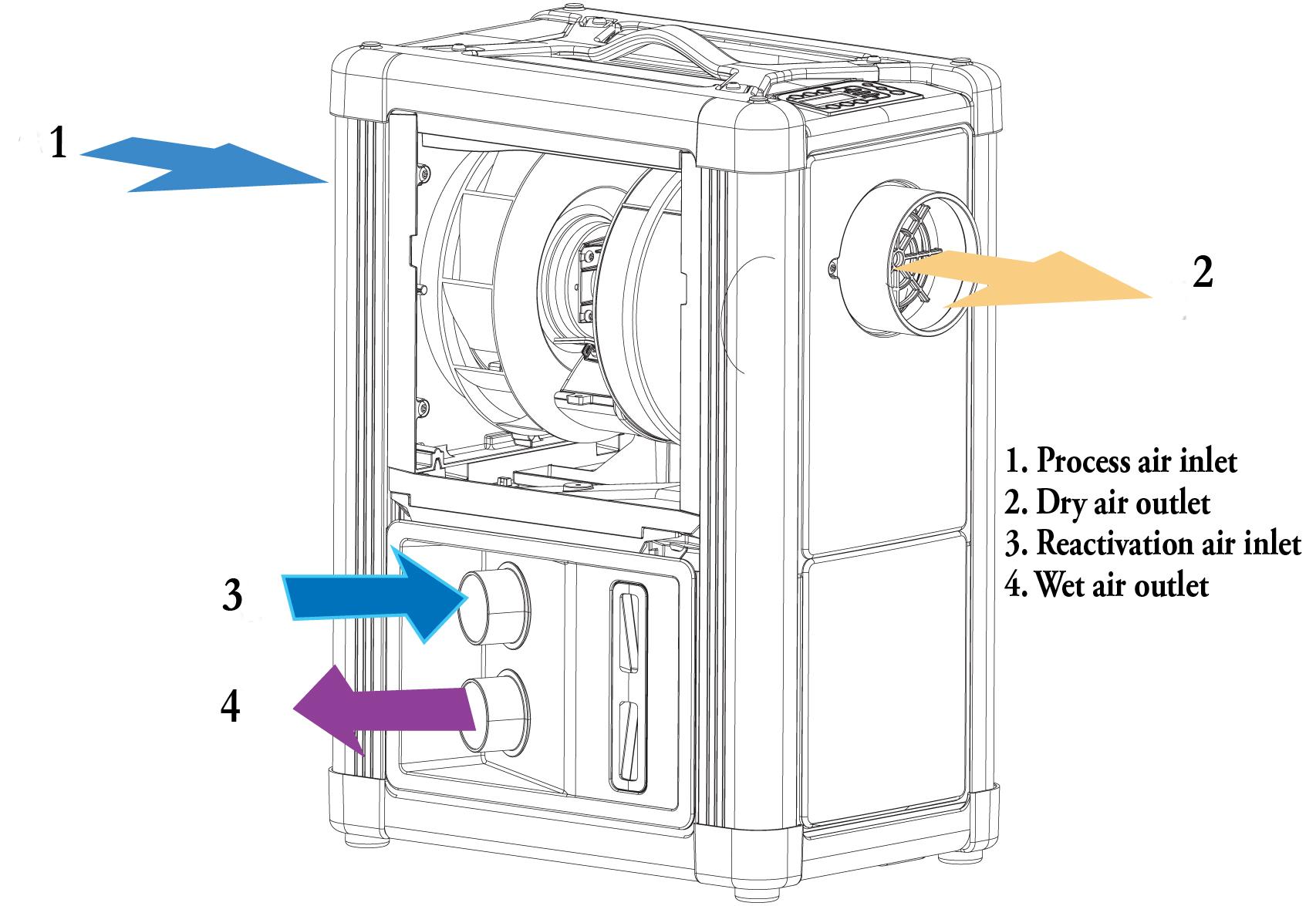 diagram of a dehumidifier