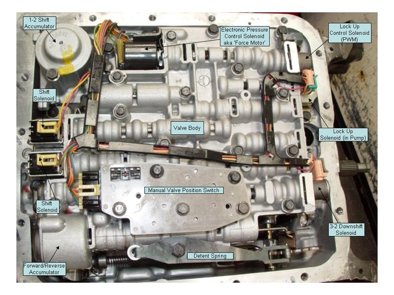 1995 4l80e transmission wiring diagram peterbilt fuse panel shift/slipping issue - hummer forums enthusiast forum for owners