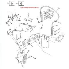 Cucv M1009 Wiring Diagram 2000 Ford 7 3 Engine Military Imageresizertool Com