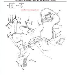 military m1009 wiring diagram imageresizertool com 2002 chevy wiring harness diagram wiring schematics [ 1617 x 2272 Pixel ]
