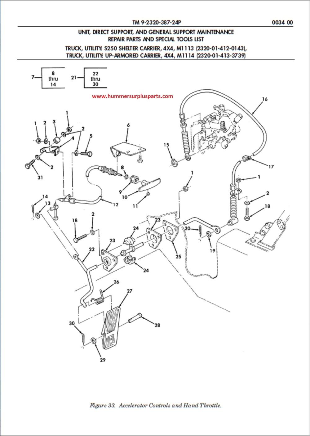 medium resolution of military m1009 wiring diagram imageresizertool com 2002 chevy wiring harness diagram wiring schematics