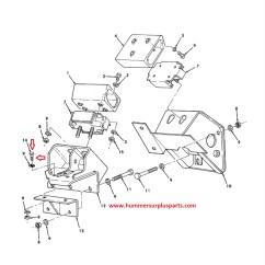 Cucv M1009 Wiring Diagram 2006 Impala Headlight Military Imageresizertool Com