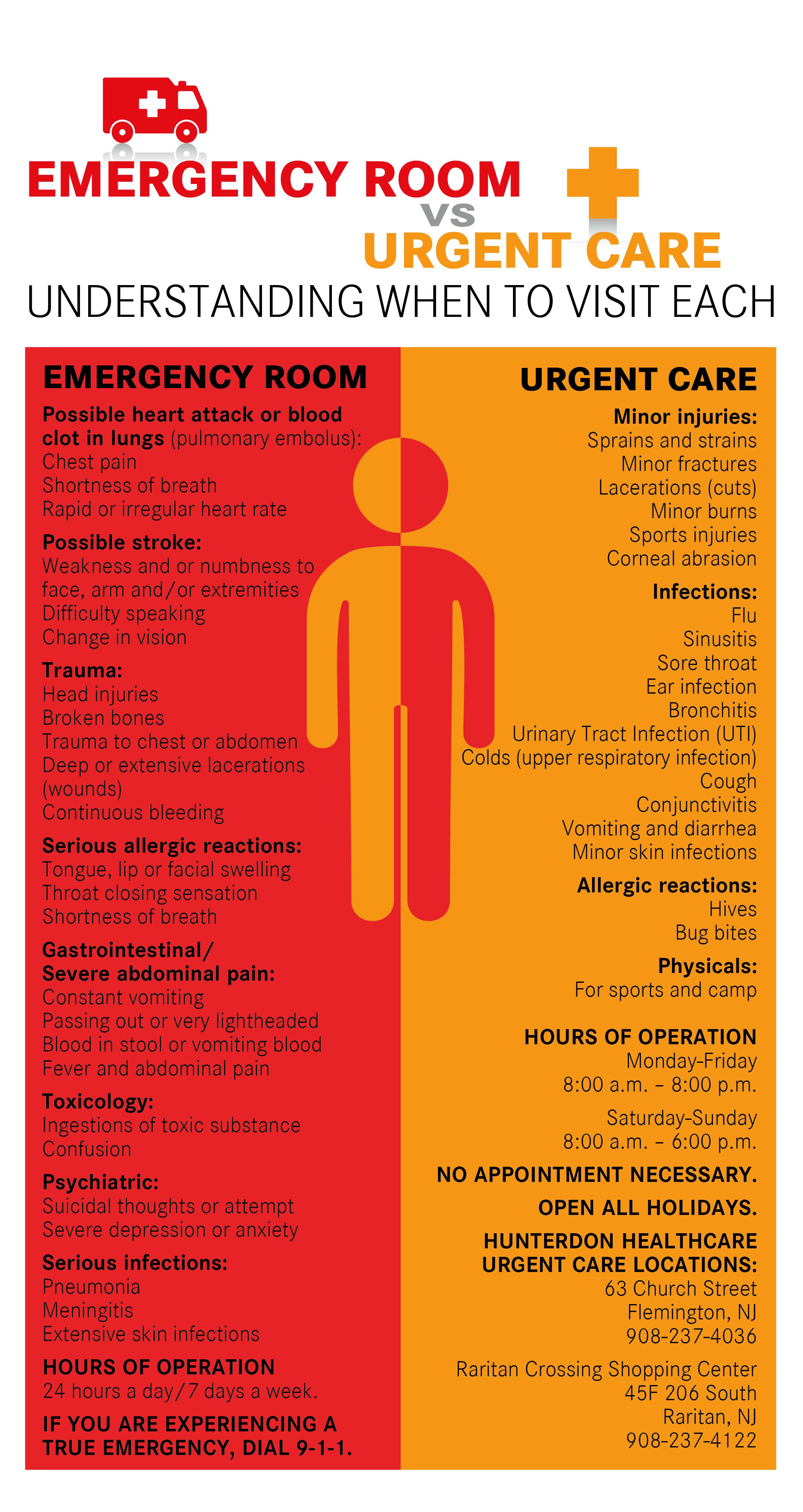 Emergency Room Services