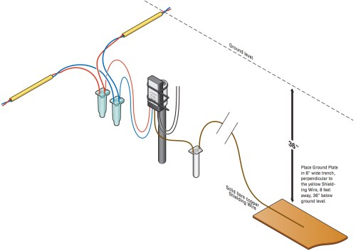small resolution of at the very minimum the grounding circuit