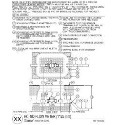 cad flowmeter hc 100 [ 1440 x 1817 Pixel ]