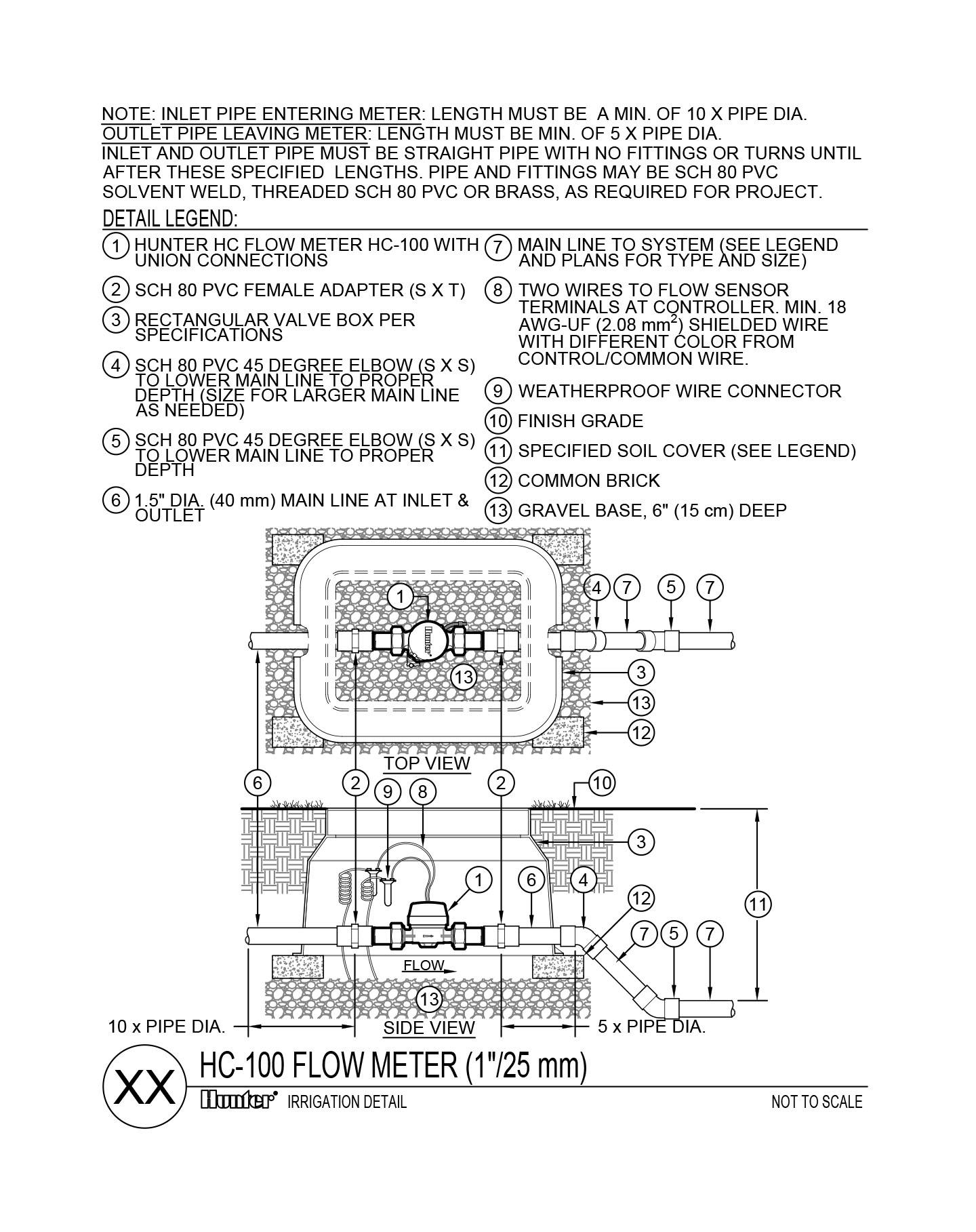 hight resolution of cad flowmeter hc 100