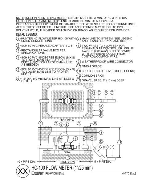 small resolution of cad flowmeter hc 100