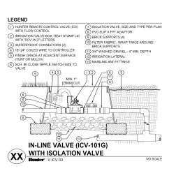 cad icv 101g with shutoff valve [ 1440 x 1397 Pixel ]
