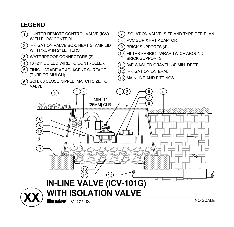 hight resolution of cad icv 101g with shutoff valve