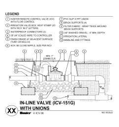 cad icv 151g with unions [ 1440 x 1397 Pixel ]