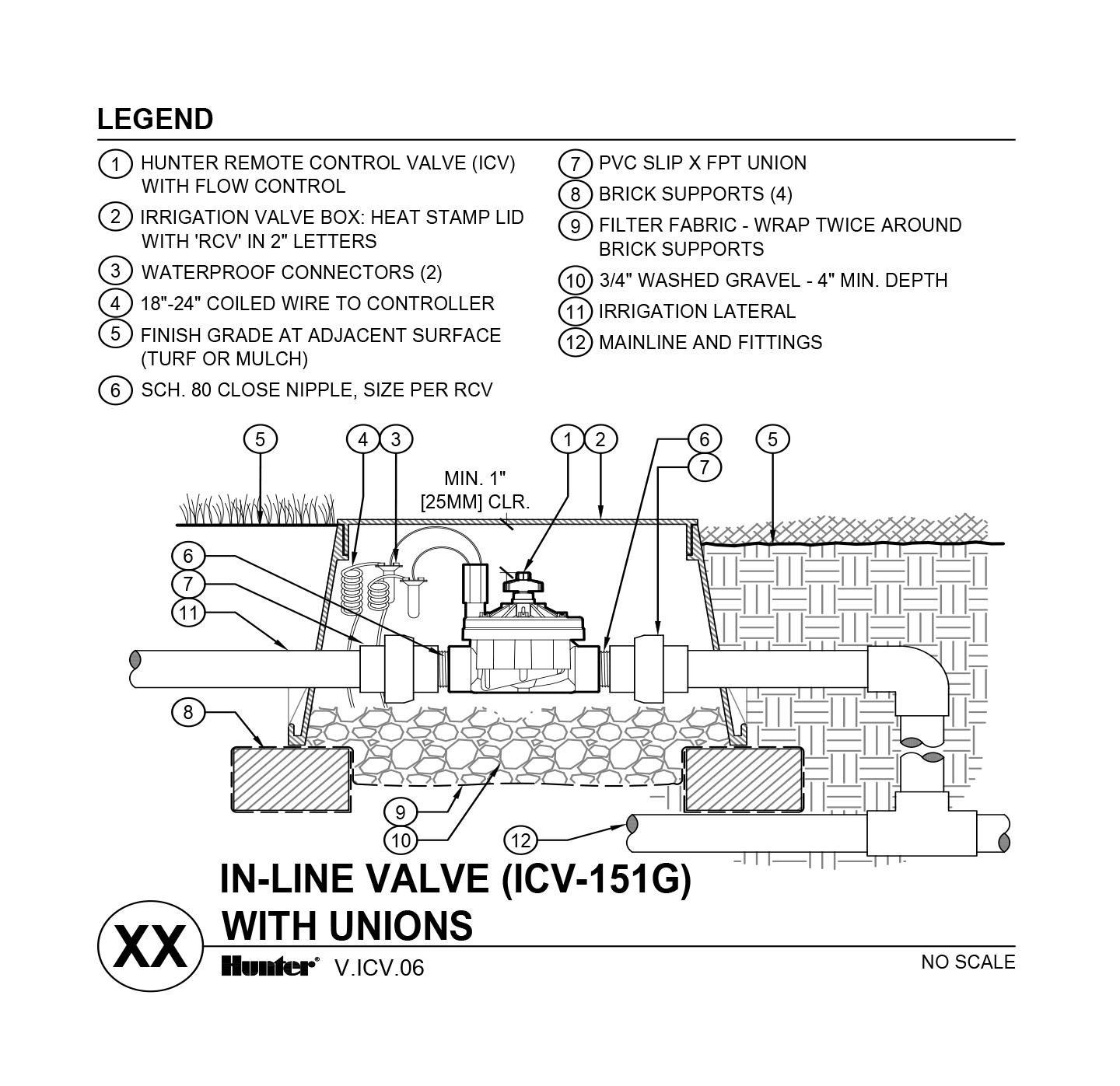 hight resolution of cad icv 151g with unions