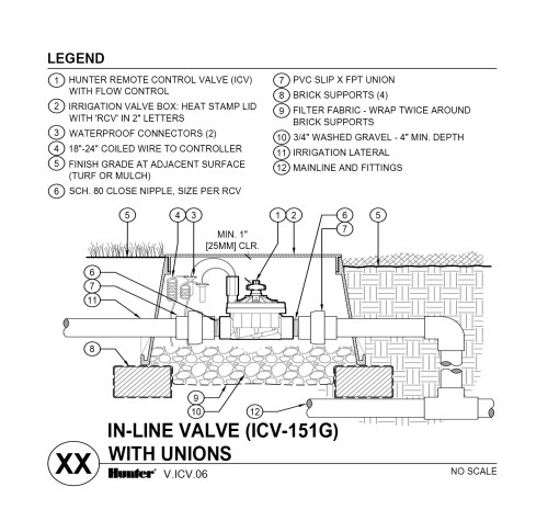 small resolution of cad icv 151g with unions