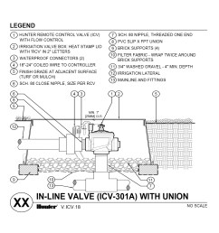 cad icv 301a with unions [ 1440 x 1397 Pixel ]