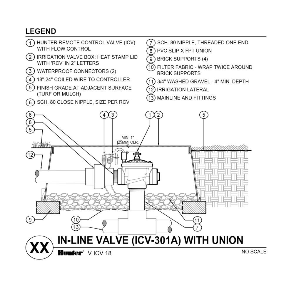 medium resolution of cad icv 301a with unions