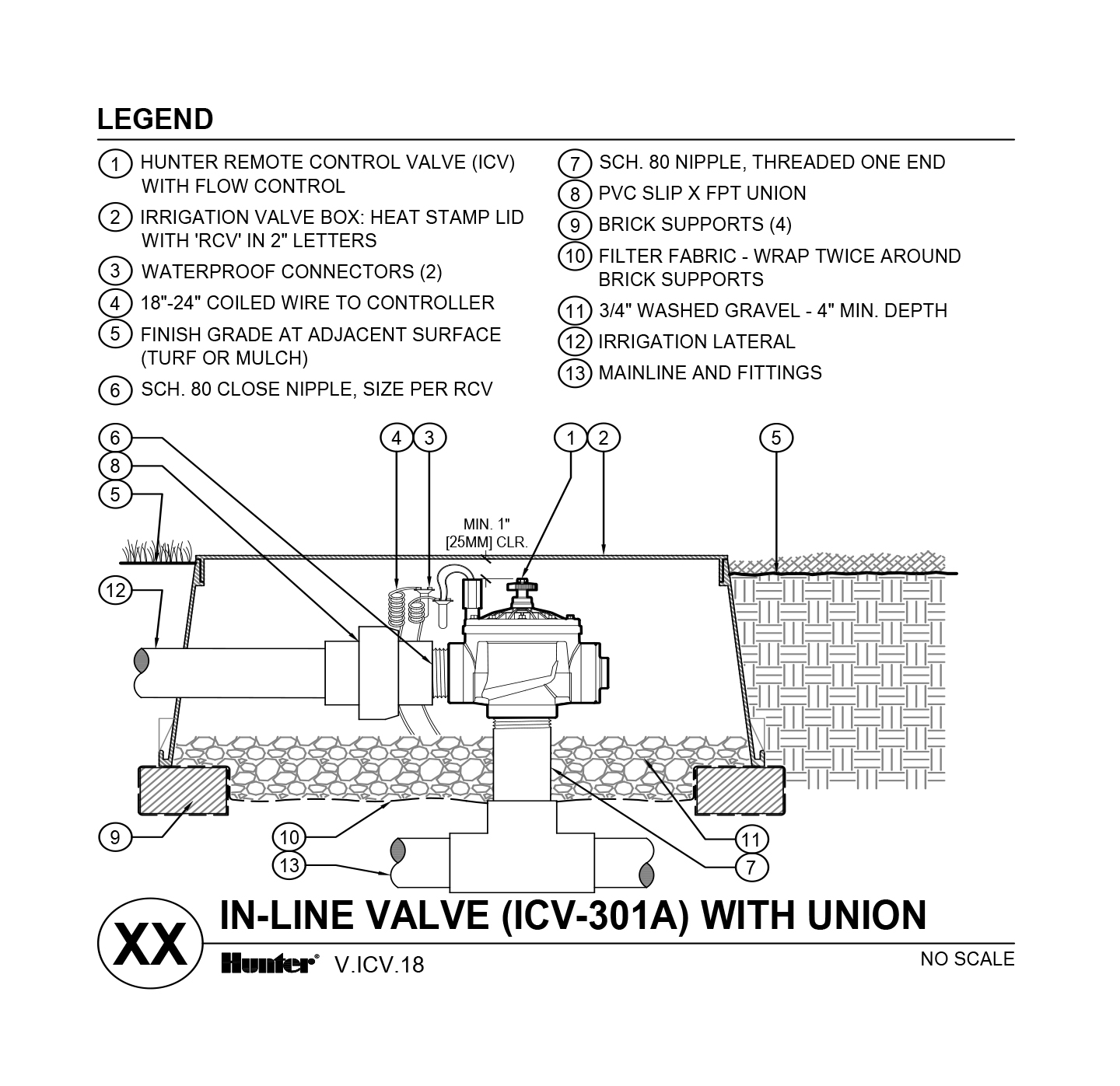 hight resolution of cad icv 301a with unions