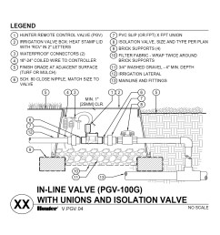cad pgv 100g with unions and shutoff valve [ 1440 x 1397 Pixel ]