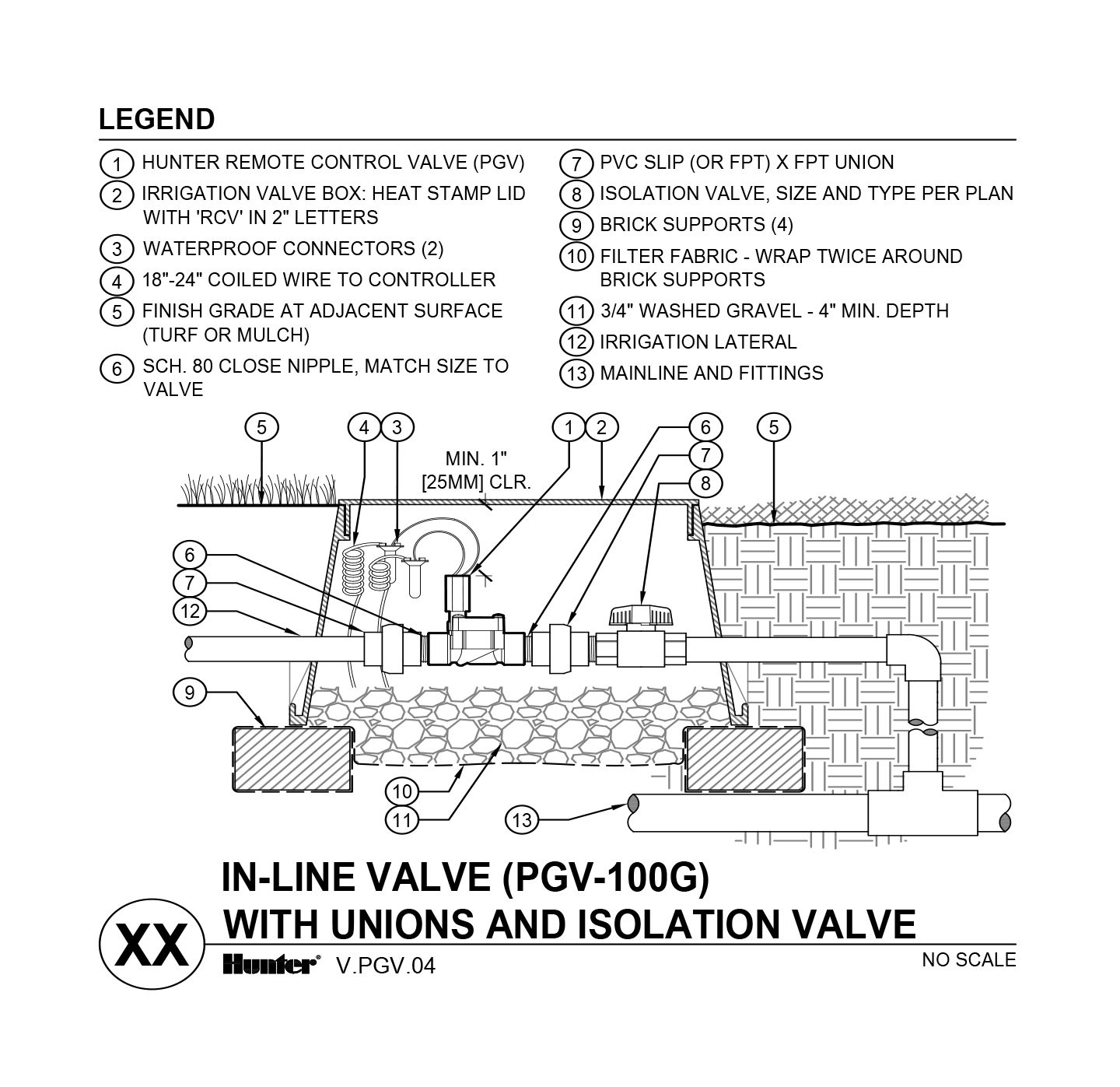 hight resolution of cad pgv 100g with unions and shutoff valve