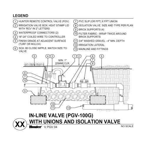 small resolution of cad pgv 100g with unions and shutoff valve