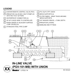 cad pgv 101 mb with unions [ 1440 x 1397 Pixel ]