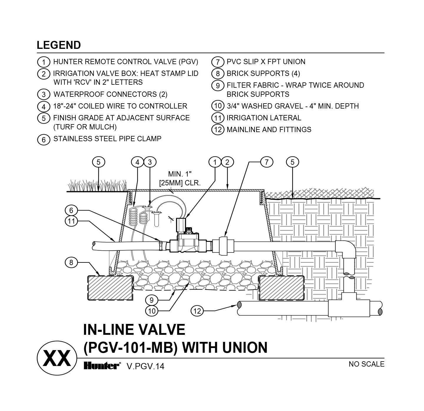 hight resolution of cad pgv 101 mb with unions