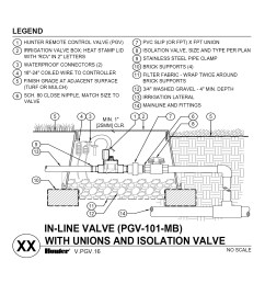 cad pgv 101 mb with unions and shutoff valve [ 1440 x 1397 Pixel ]