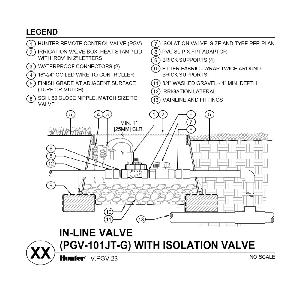 medium resolution of cad pgv 101jt with shutoff valve