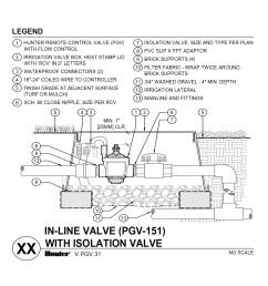 cad pgv 151 with shutoff valve [ 1440 x 1397 Pixel ]