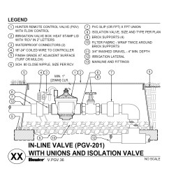 cad pgv 201 with unions and shutoff valve [ 1440 x 1397 Pixel ]
