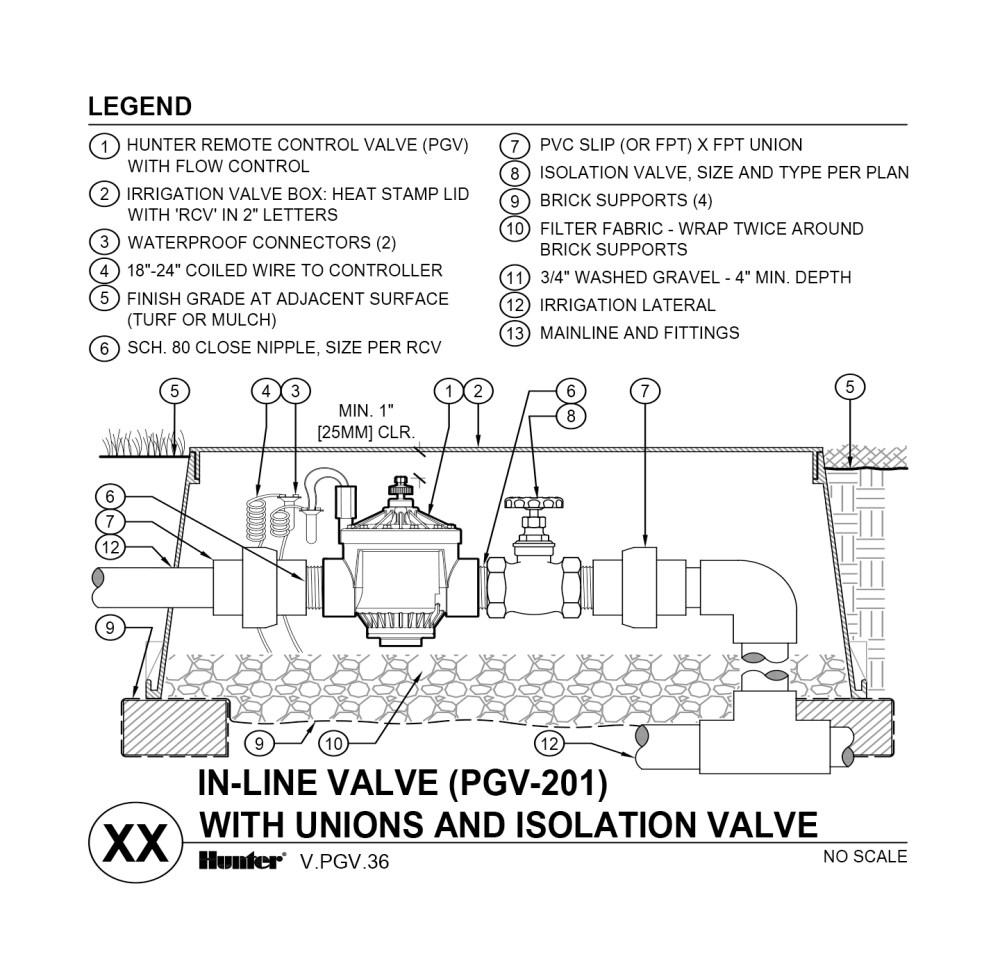 medium resolution of cad pgv 201 with unions and shutoff valve