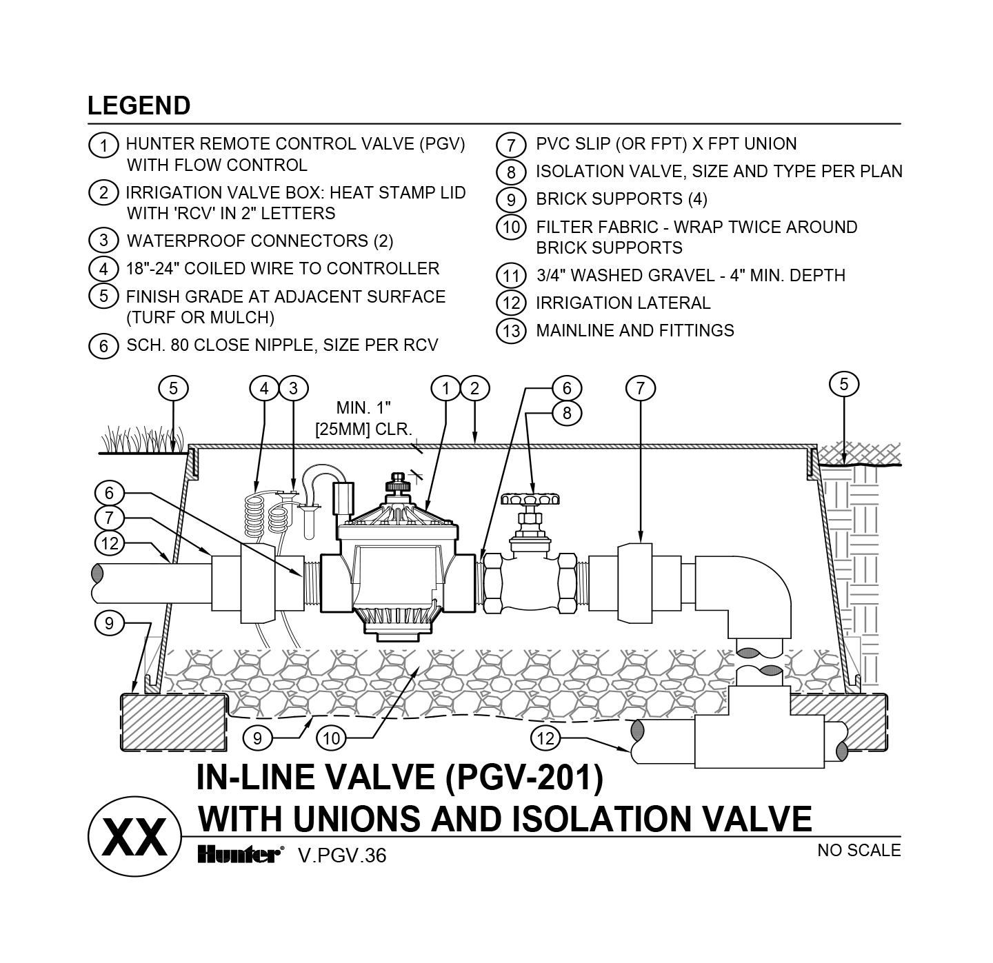 hight resolution of cad pgv 201 with unions and shutoff valve
