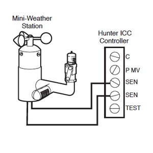 Diagram Pro C Connecting Station Wires File Rw66236 on hunter pro c clock, hunter pro c remote control, hunter pro c manual, hunter pro-c front panel, hunter pro c solenoid, hunter pro c valve, hunter pro c parts, hunter pro c transformer, hunter pro c system off,